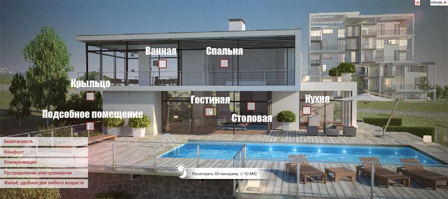 Умный дом Siemens описание online