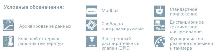 Условные обозначения схемы 1 CLIMATIX