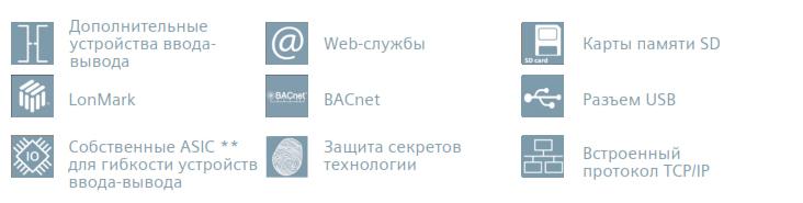 Условные обозначения схемы 2 CLIMATIX