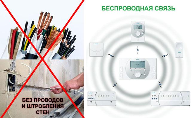 Беспроводная система synco-living