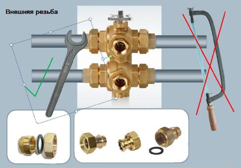 Преимущества подключения клапанов Siemens VWG41