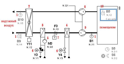 Схема комнаты для автоматизации